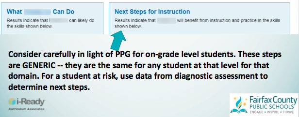 picture relating to Free Printable Diagnostic Math Assessment referred to as Why iReady is Damaging Math Exchanges